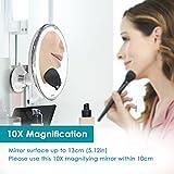 Auxmir Kosmetikspiegel